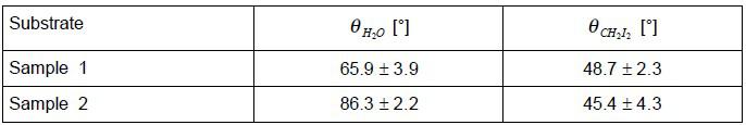 水和二碘甲烷对样品1和样品2的接触角平均值