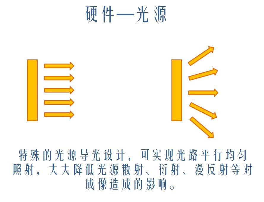 光源解析.jpg