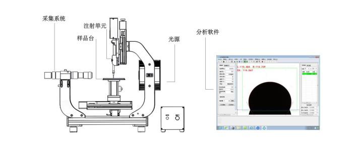 SDC500设备原理图.JPG